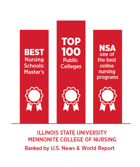 Mennonite College of Nursing was ranked top 100 public colleges by US news and world report